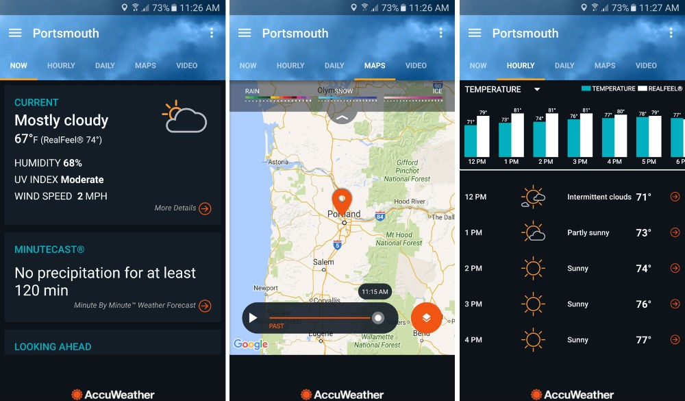 For accurate weather data you need