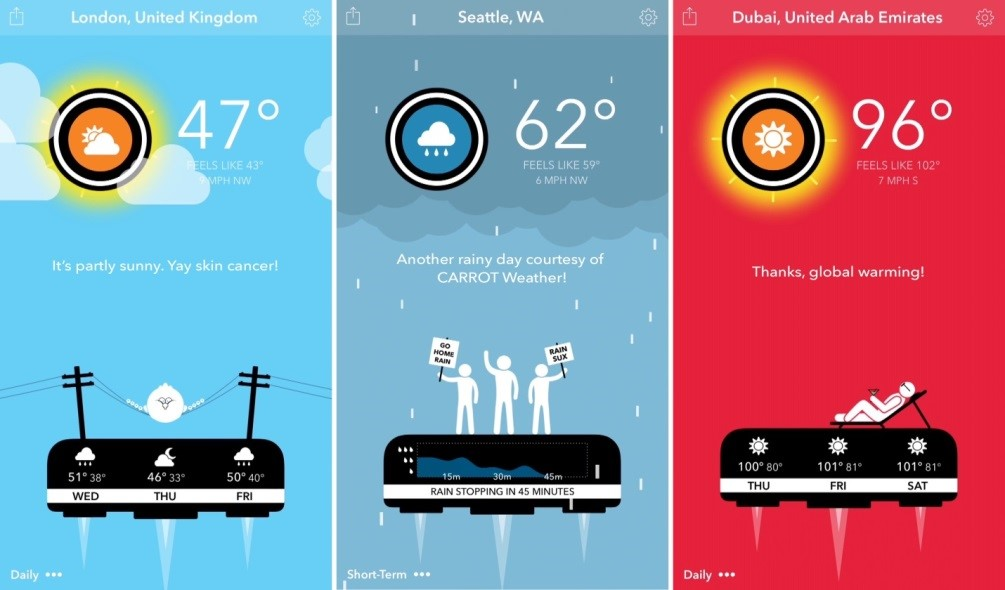 Animated display of weather update