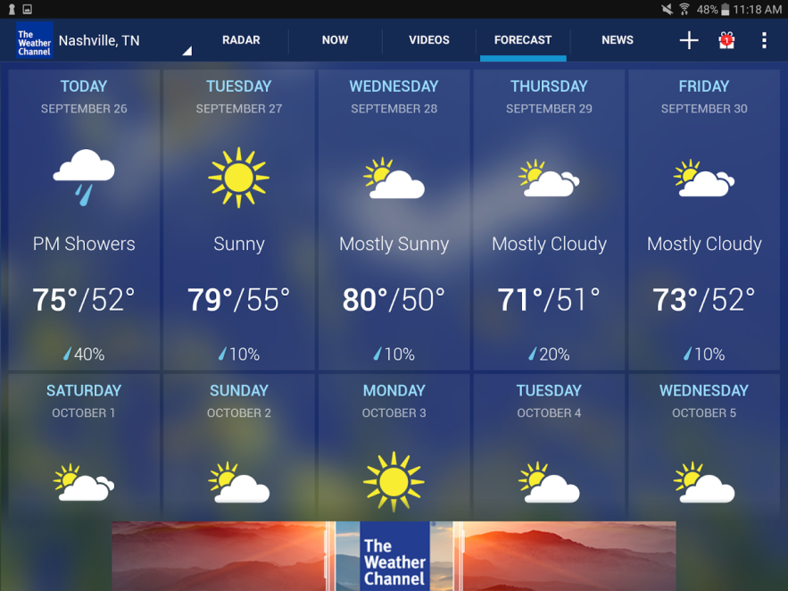 The Weather Channel's daily weather forecasts