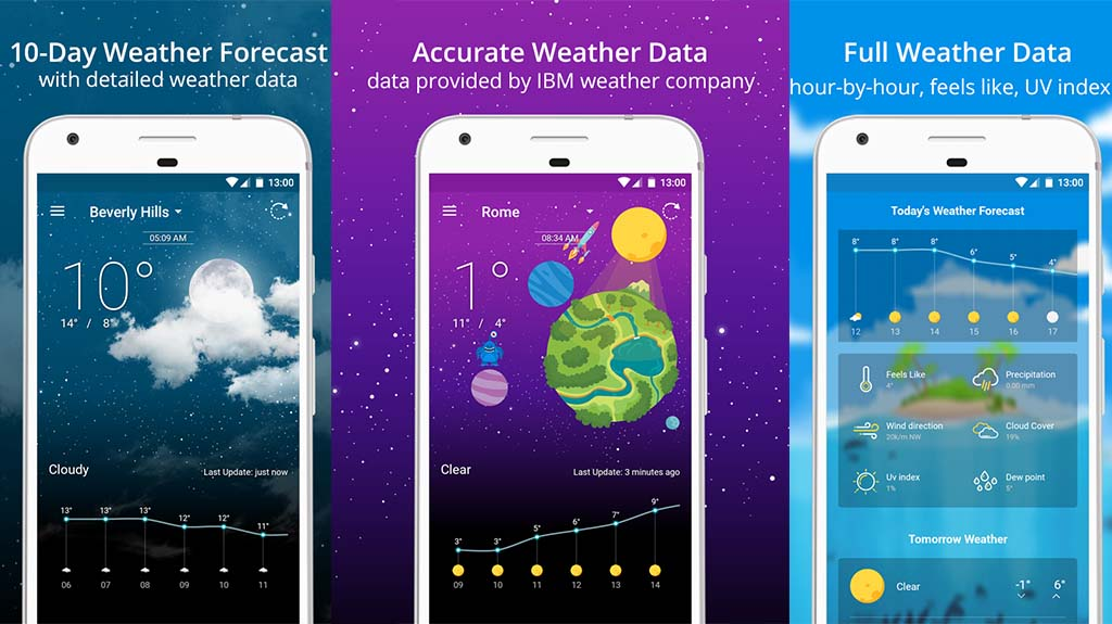 Weather updates at the tip of your fingers